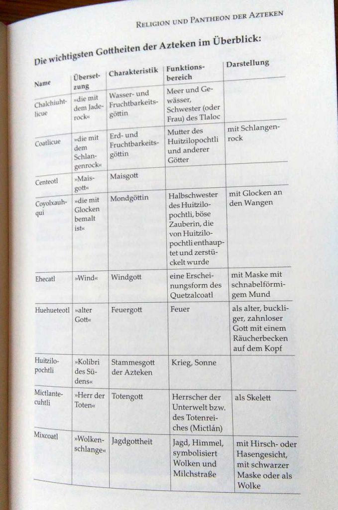 Beispielseite - Liste der wichtigsten aztekischen Gottheiten im Überblick - Das Alte Mexiko und seine Hochkulturen - Ulrike Peters
